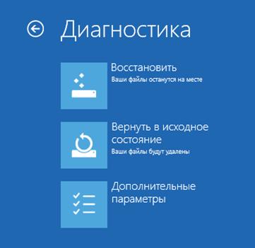 восстановление Windows алматы